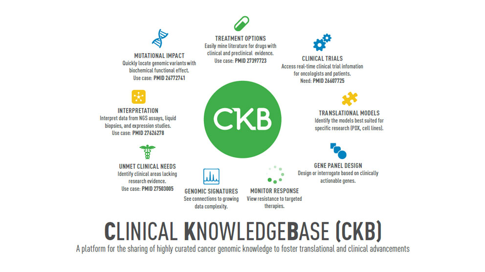 Clinical knowledebase, best cancer treatments, new cancer research