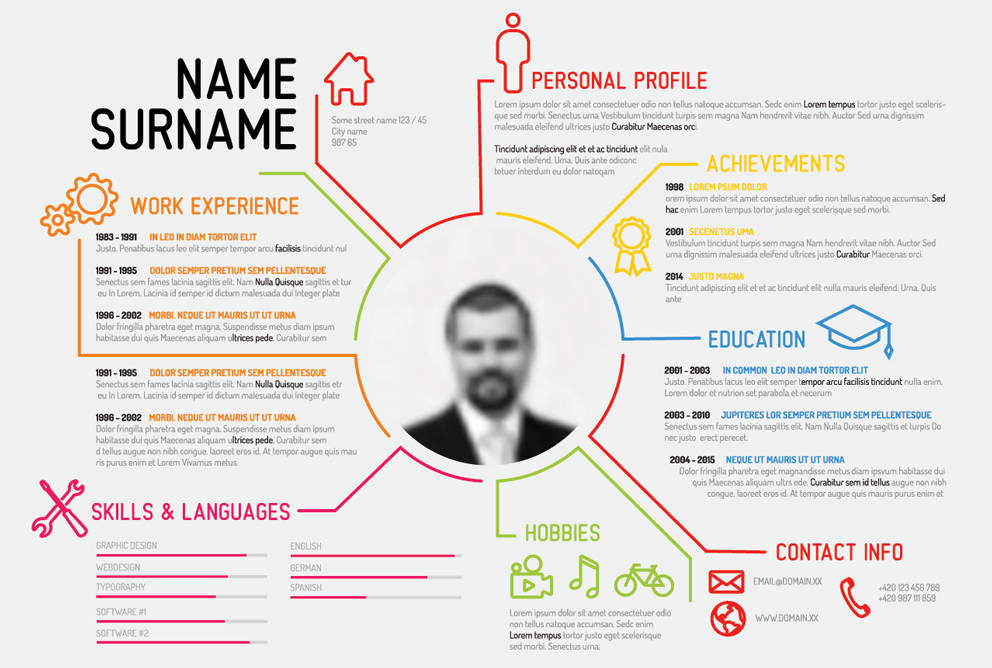what is difference between cv and resumes