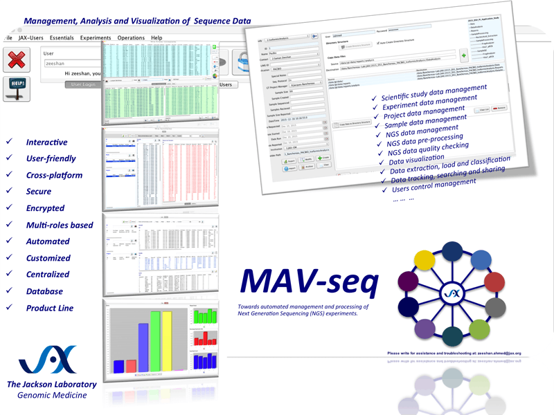 MAV-seq Graphical User Interface